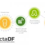 Aún tienes tiempo de mandar tu proyecto a #ConectaDF