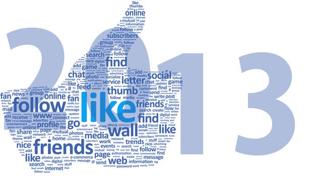Cambios en Facebook y Twitter durante 2013.