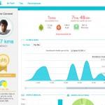 KMS una plataforma para wearable tech hecha en México.