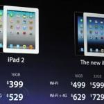 La iPad 2 no debería darse por muerta.